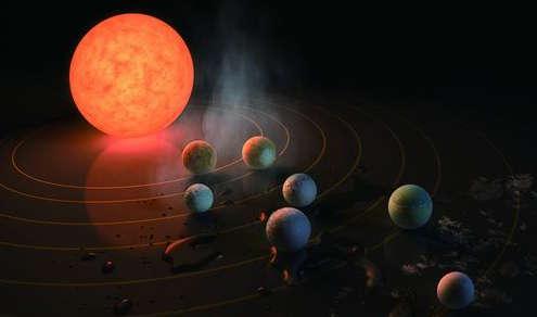 """类地行星又添""""七胞胎"""""""