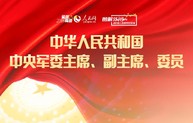 图解:中华人民共和国中央军委主席、副主席、委员
