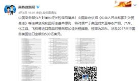 中美贸易战系列微博建构传播话语权
