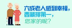 图解:六成老人感到幸福,西藏排第一《中国城乡老年人生活状况调查报告(2018)》发布,六成老年人感到幸福。[阅读]