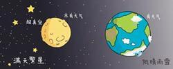 """月球鲜为人知的""""另一面""""按计划,中国将于今年底发射嫦娥四号月球探测器,实现人类首次月球背面着陆探测。[阅读]"""