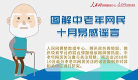 数读舆情:图解中老年网民十月易感谣言