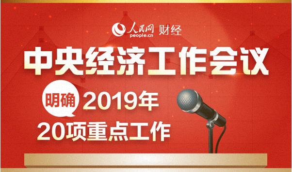 2019年中央经济目标_2019中央经济工作会议图片