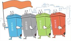 垃圾分类 居民这样参与