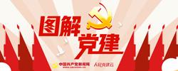 你的党费应该交多少,怎么交?人民网·中国共产党新闻网带您一图了解党费应该如何收缴。[阅读]