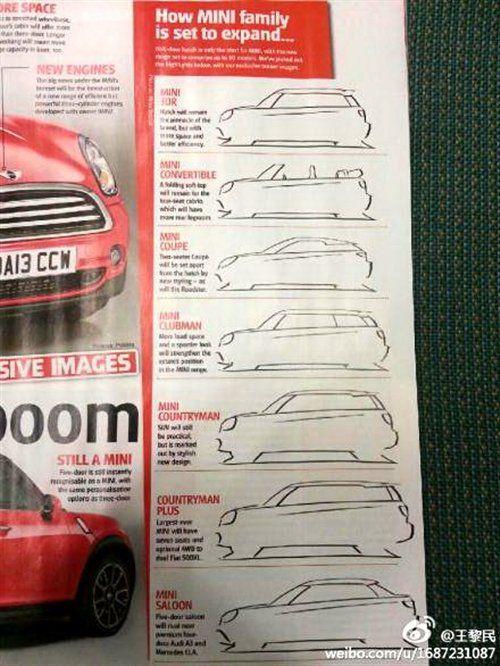 增添三厢轿车等 MINI未来新车计划曝光
