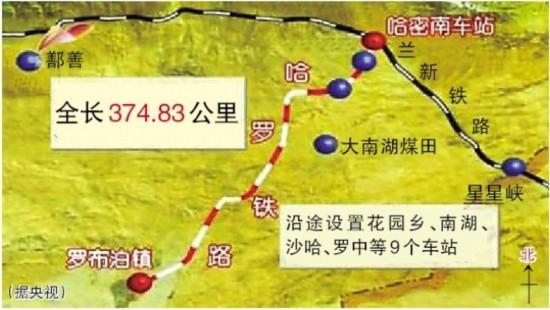 新疆哈密至罗布泊铁路通车