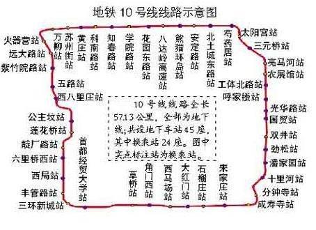北京地铁10号线今天提前3小时收车