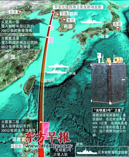 """朝鮮""""光明星3號""""衛星發射過程及日本反導系統應對示意圖。趙佳峰 制圖"""