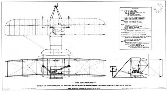 莱特兄弟的飞机设计图纸