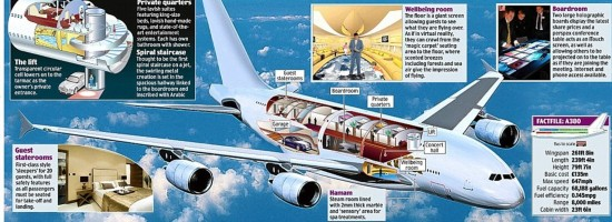 沙特王子狂掷2.4亿英镑定制奢华飞行宫殿