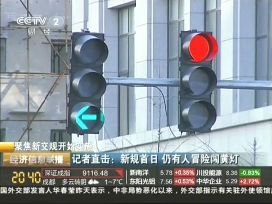 闖黃燈等同闖紅燈違規一次記6分截圖