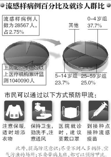 来源:新京报。