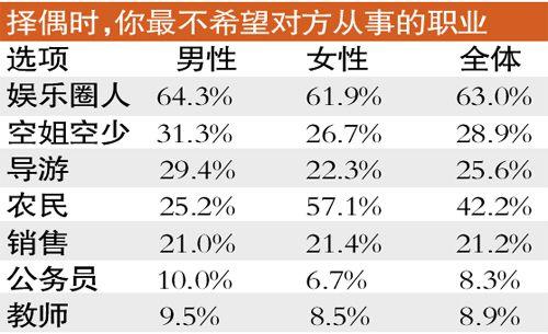 2021中国人口调查报告_中国人口调查图