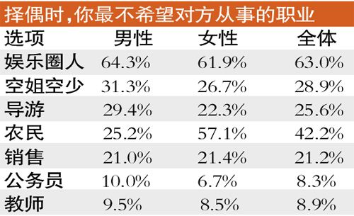 中国人口老龄化_中国人口情况