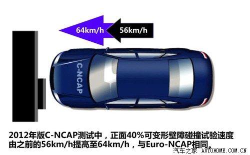 最差4星级 6款热销车c ncap碰撞试验结果解读 高清图片