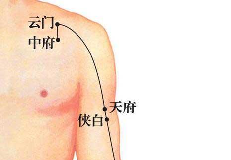 两性养生:13个助性 要穴 直达性高潮【组图】【