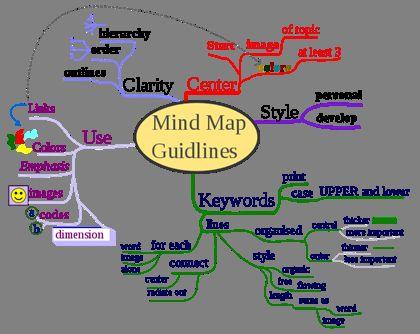 打开浏览器制作思维导图