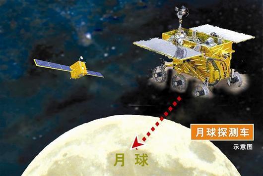 嫦娥三号下半年发射将首次实现月夜生存