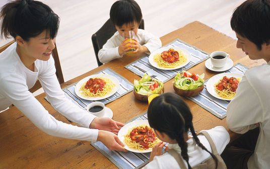 8大致癌饮食习惯 - 齐鲁律师王青 - 齐鲁律师王青