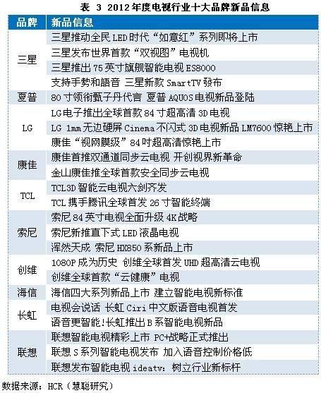 家居修大唐棋牌官方下载材行业信息行业动态-修材网