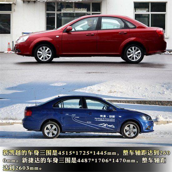新凯越全面对比新捷达   在车身尺寸方面,新凯越的车身三围是4515*1725*1445mm,整车轴距达到2600mm。新捷达的车身三围是4487*1706*1470mm,整车轴距达到2603mm。这两款车的尺寸以现在的紧凑级车标准看无疑是偏小的,但是因为它们处在轻紧凑级车的价格区间,品牌和口碑又很过硬,所以它们的尺寸和空间仍然是有优势的。 【1】【2】【3】【4】