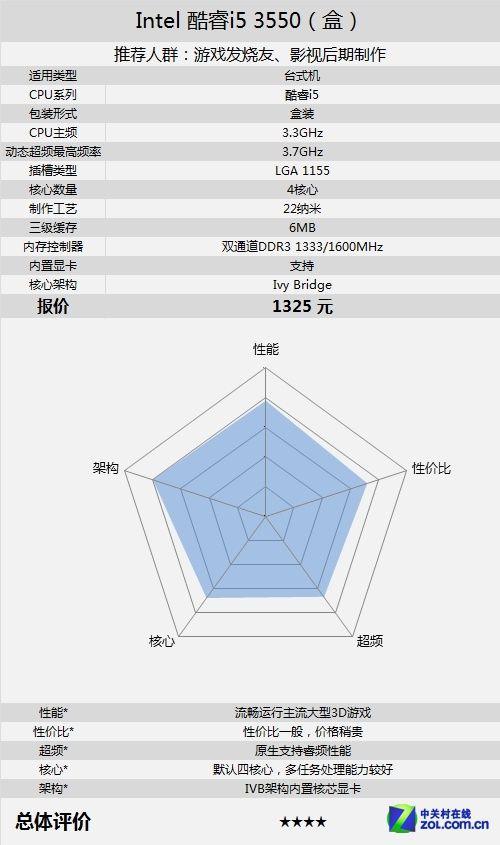 中端影音娛樂四核 酷睿i5-3550售1325元