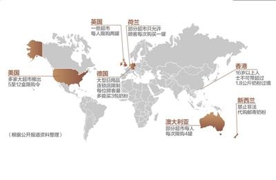 中国 婴儿奶粉/全球多国陆续收紧对婴儿奶粉购买政策。...