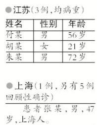 全国H7N9感染者增至77人 四成患者未接触禽类