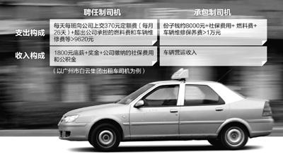 广州出租车司机试行聘任制 收入稳定压力小 图
