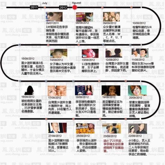 李宗瑞迷奸案女星复出 吴亚馨不雅照全集(组图