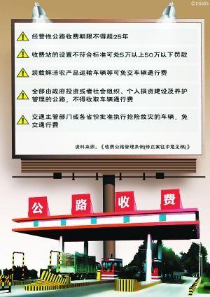 2012年1月4日,国内第一条高速公路沪嘉高速实行免费。东方IC供图