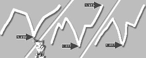 双盈B、丰利B、双佳B近期大幅反弹 官兵/制图