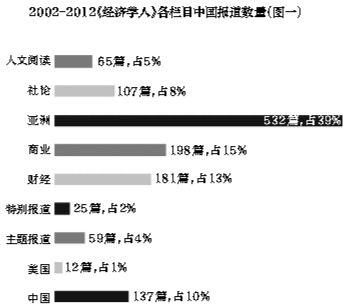 中国人口数量变化图_2012年全国人口数量