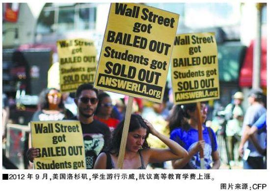 学生抗议学费上涨