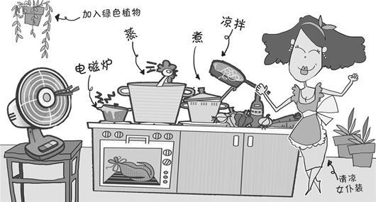 厨房晒漫画降温冰块:网友放灶旁厨房拆面墙意星是妙招图片