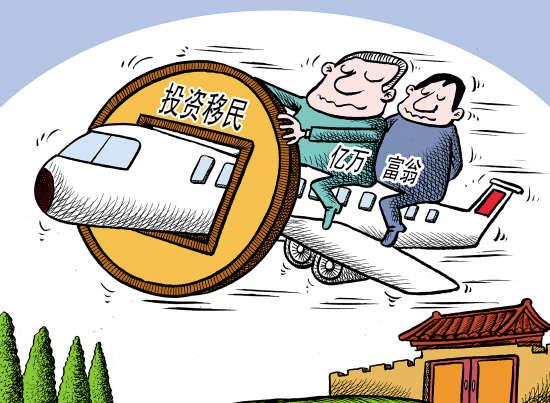 中国移民城市排名_移民到中国人口