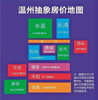 温州上半年房价跌了 房地产贷款却出现增长 - 陈老师 - wzcxj0910 的博客