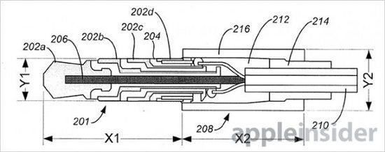 苹果新专利:柔性耳机插头,各种姿势插入都不易损坏