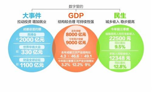 经济总量平稳_经济
