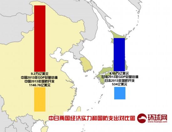 日本隐藏真实GDP_树泽 日本值得投资吗
