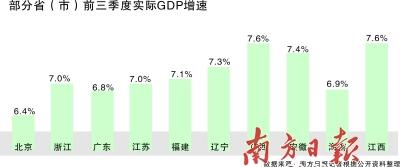 江苏各城市人均gdp_2021江苏各城市标志