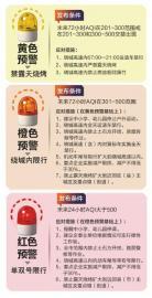 成都环保局:重污染天气限行 公车无特殊待遇