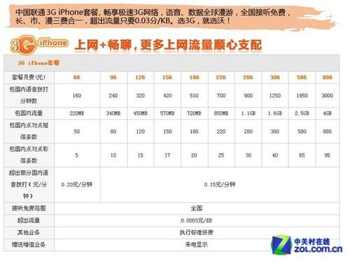 苹果iPhone 5s零元购机攻略