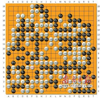 """""""世界围棋大师赛图片"""