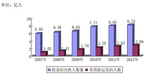 死亡俱乐部年末_2012年末安徽人口
