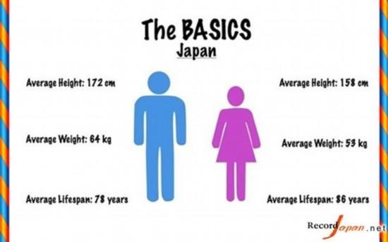 日本趣味插画:美国人与日本人的差异