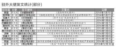 中国外交官密集发声批安倍拜鬼