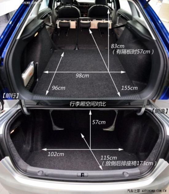 大众上海大众朗行2013款 1.6l 自动舒适型