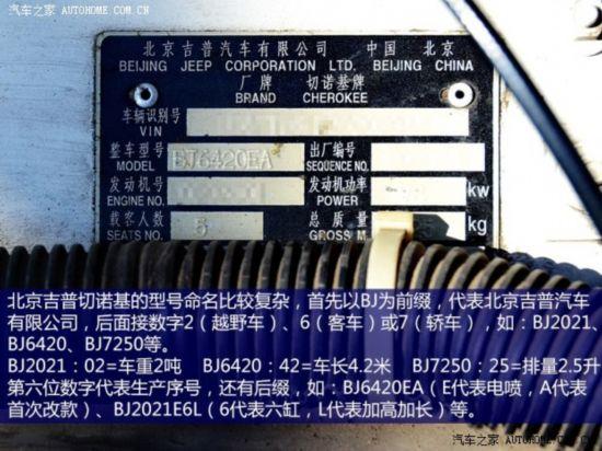 Jeep北京吉普北京JEEP1997款 7250